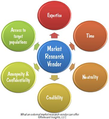 Advanced Products, Inc - The Strategic Marketing Group